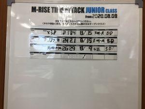 Result 2020 08th junior