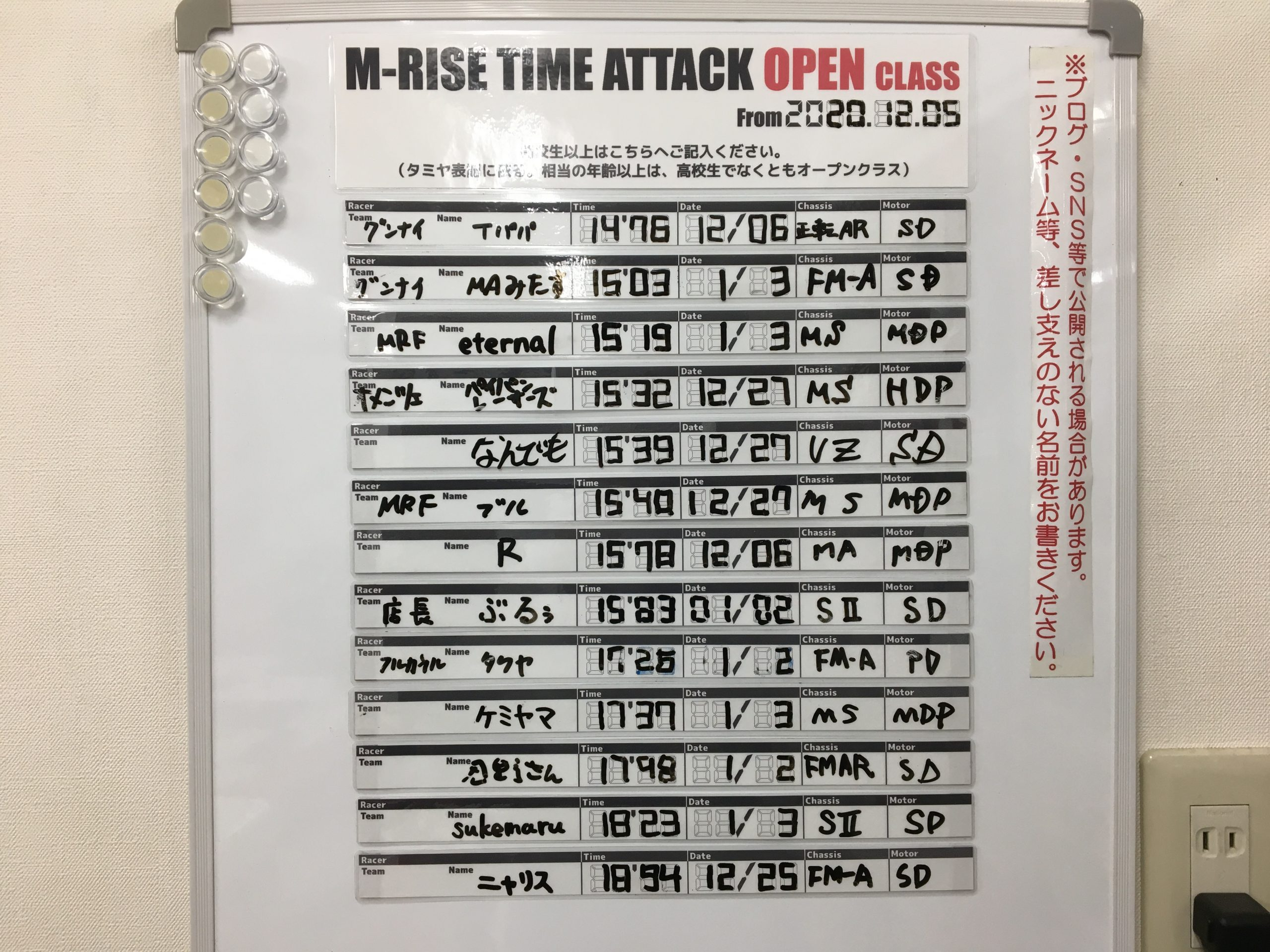 Result 2020 12th Open
