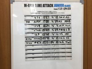 Result 2021 04th junior