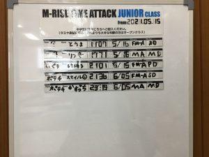 Result 2021 05th junior